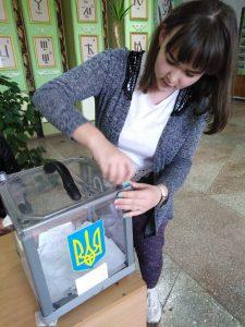 Студентські вибори